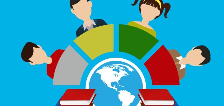 What is the size of eLearning market